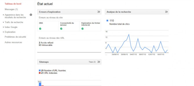 Pour votre webmarketing, pensez à mytrafficmanager.fr